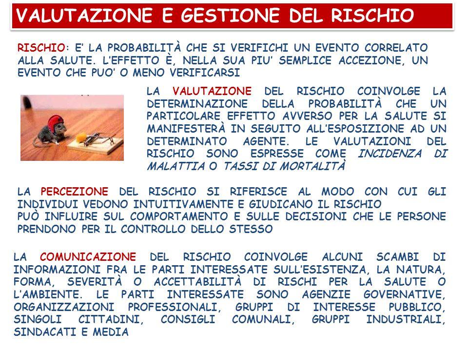 VALUTAZIONE E GESTIONE DEL RISCHIO