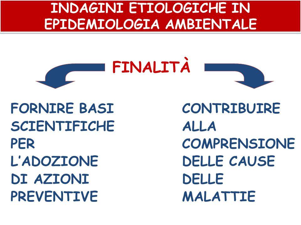 INDAGINI ETIOLOGICHE IN EPIDEMIOLOGIA AMBIENTALE