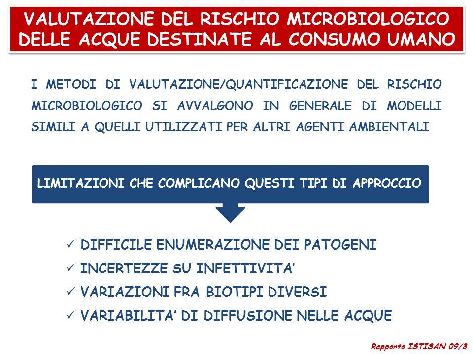 VALUTAZIONE DEL RISCHIO MICROBIOLOGICO DELLE ACQUE DESTINATE AL CONSUMO UMANO