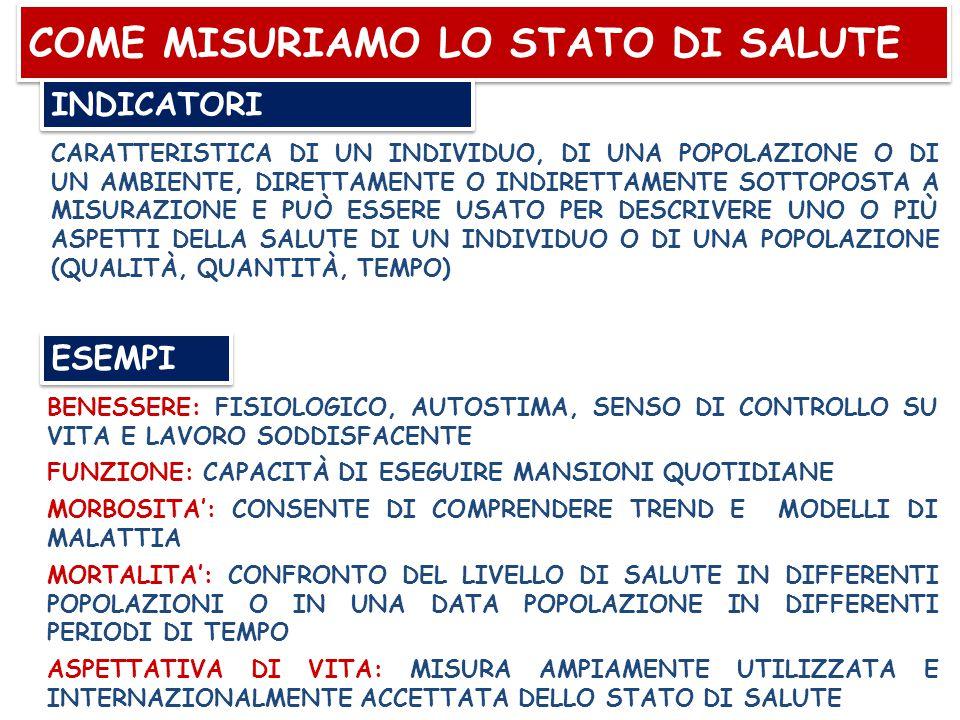 COME MISURIAMO LO STATO DI SALUTE