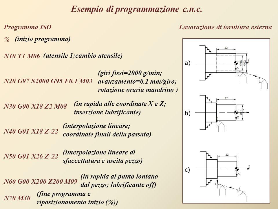 Esempio di programmazione c.n.c.