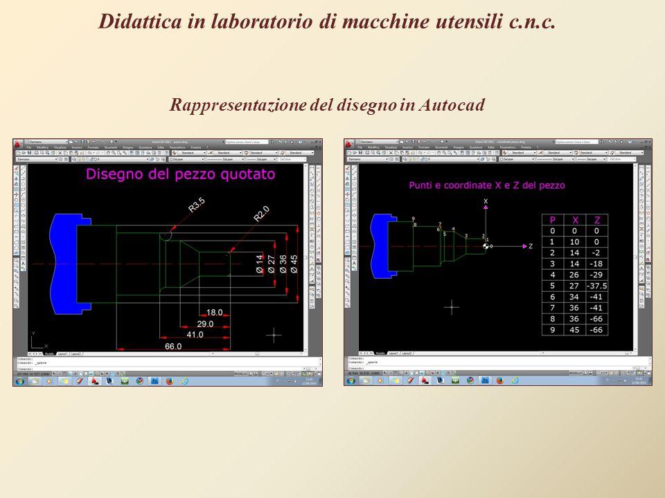 Didattica in laboratorio di macchine utensili c.n.c.