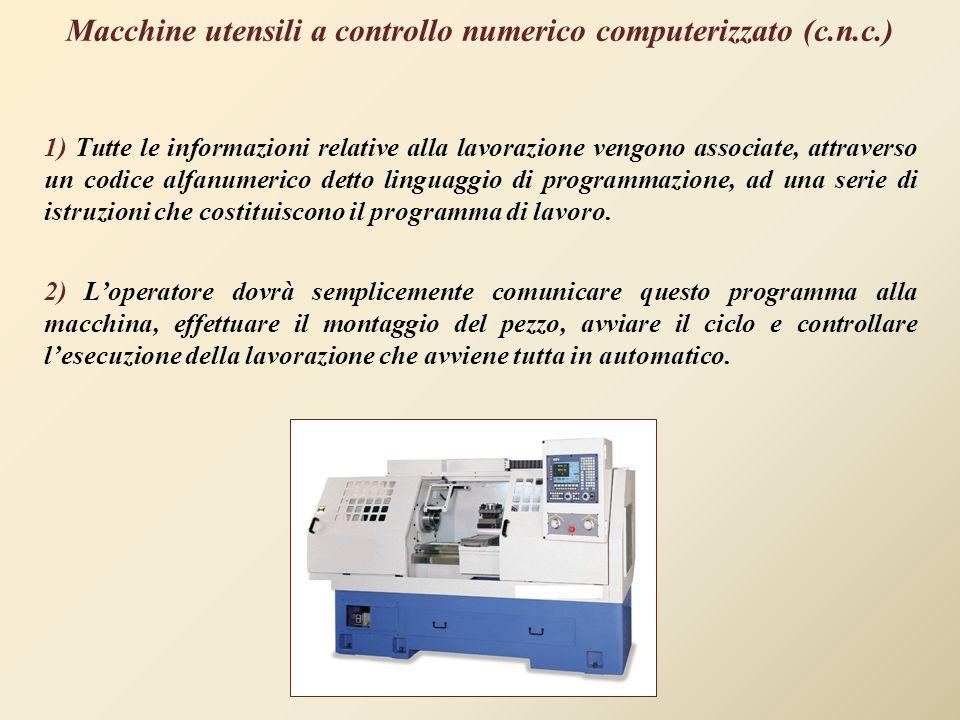 Macchine utensili a controllo numerico computerizzato (c.n.c.)