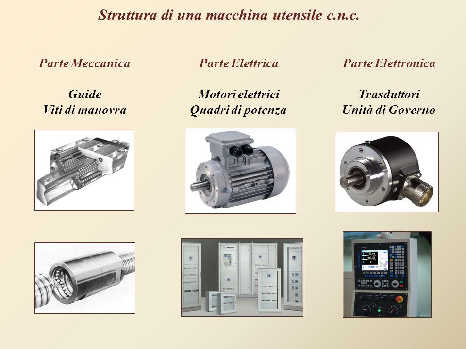 Struttura di una macchina utensile c.n.c.