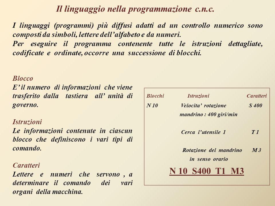 Il linguaggio nella programmazione c.n.c.