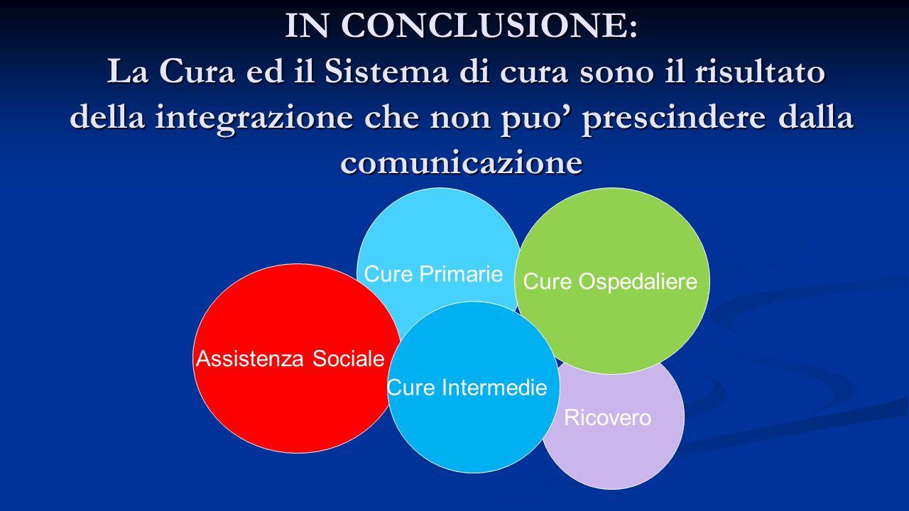IN CONCLUSIONE: La Cura ed il Sistema di cura sono il risultato della integrazione che non puo' prescindere dalla comunicazione