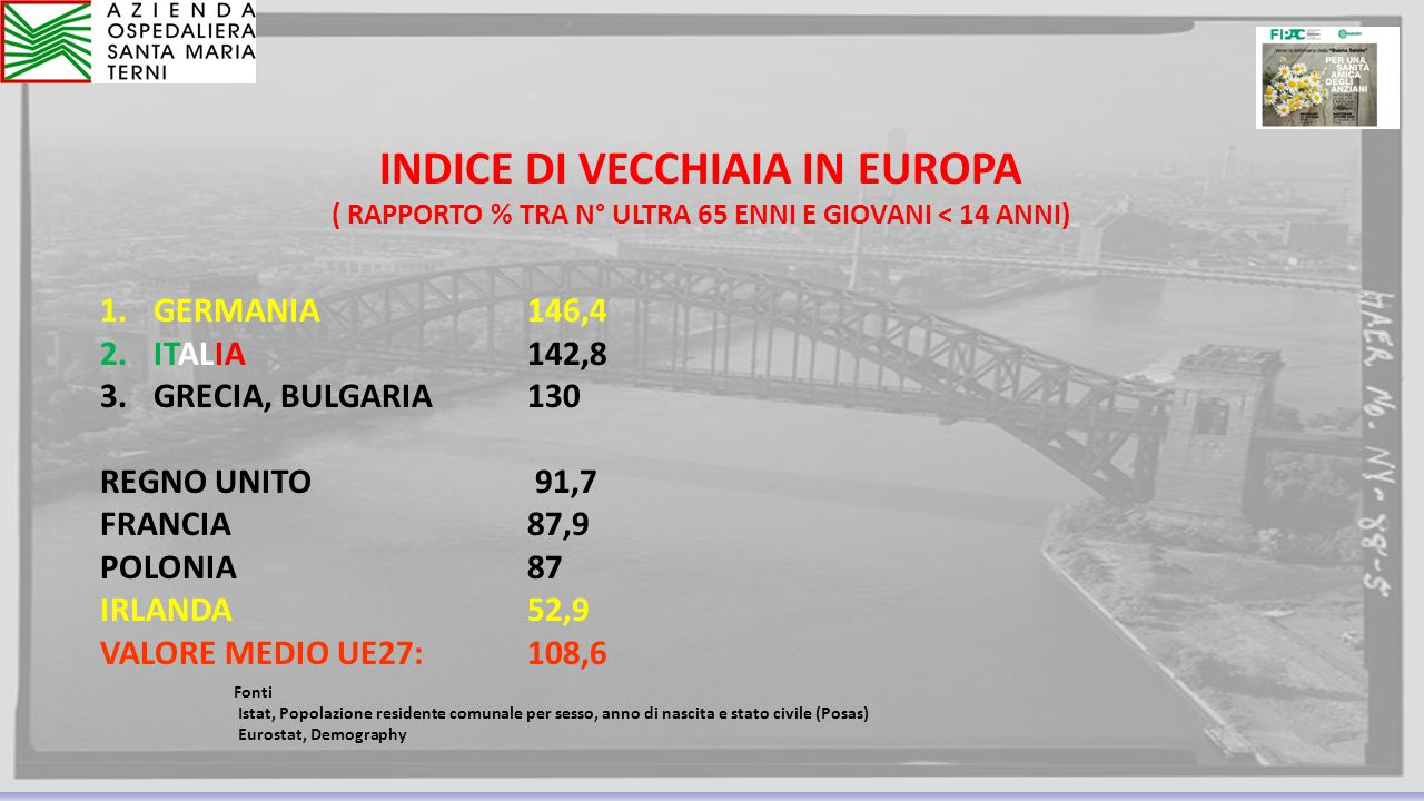 INDICE DI VECCHIAIA IN EUROPA