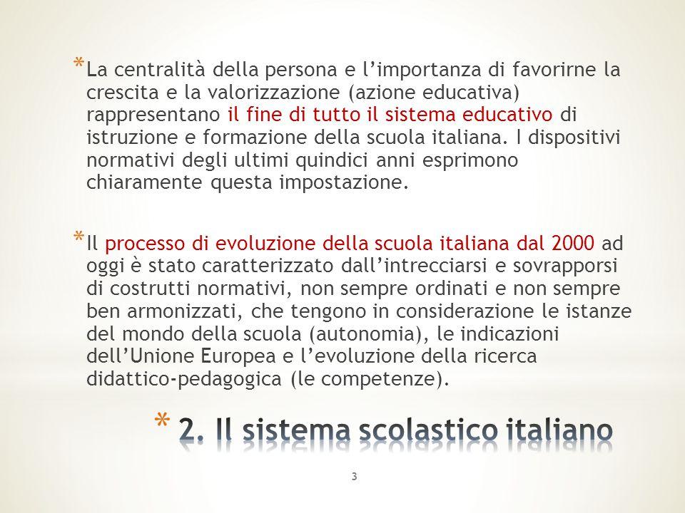 2. Il sistema scolastico italiano
