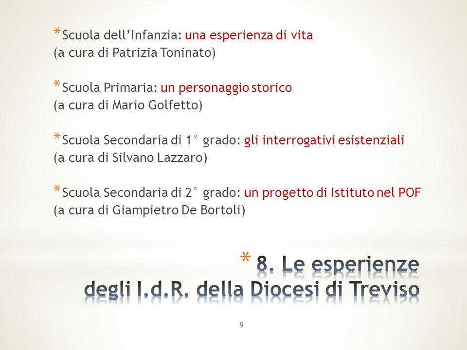 8. Le esperienze degli I.d.R. della Diocesi di Treviso