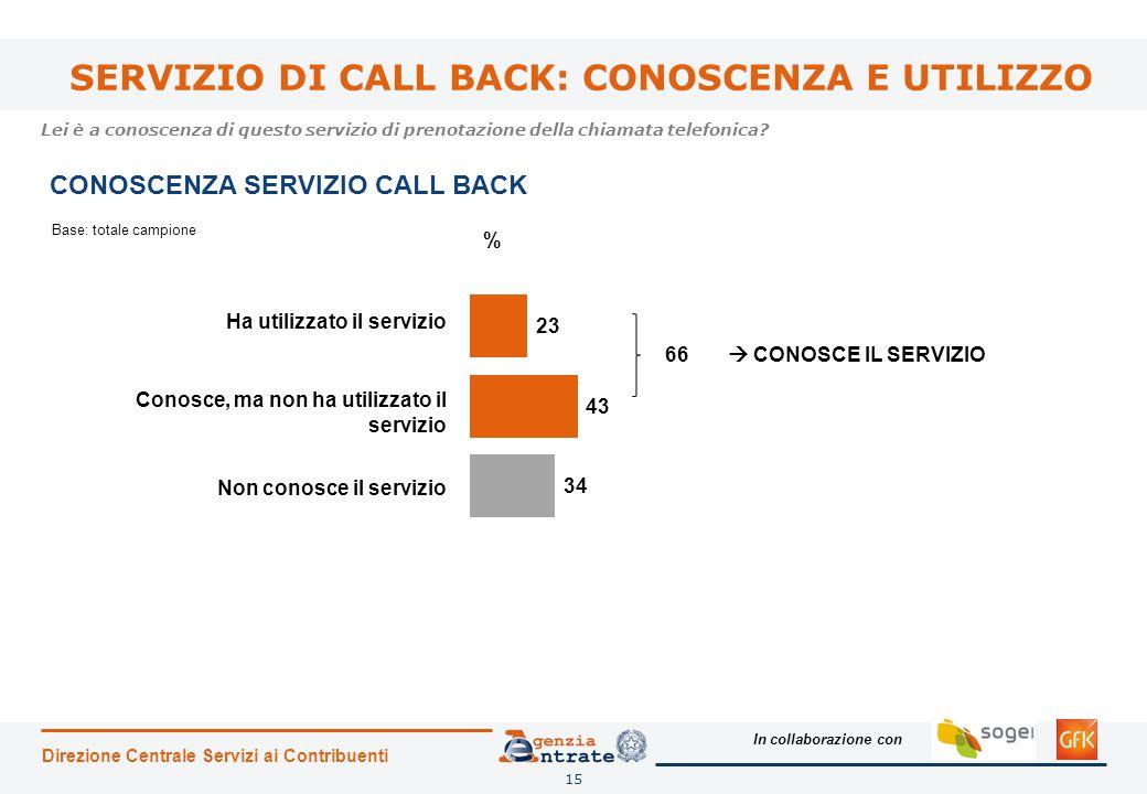 SERVIZIO DI CALL BACK: CONOSCENZA E UTILIZZO