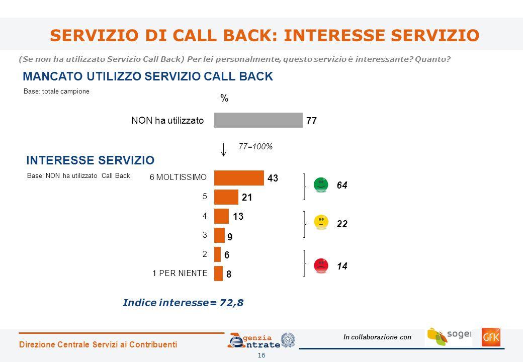 SERVIZIO DI CALL BACK: INTERESSE SERVIZIO