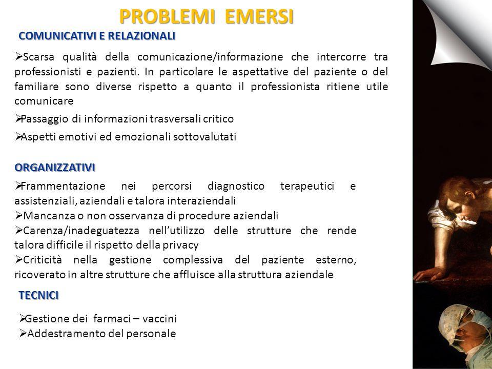 PROBLEMI EMERSI COMUNICATIVI E RELAZIONALI