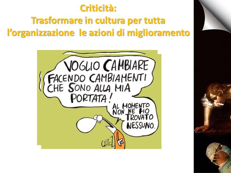 Criticità: Trasformare in cultura per tutta l'organizzazione le azioni di miglioramento