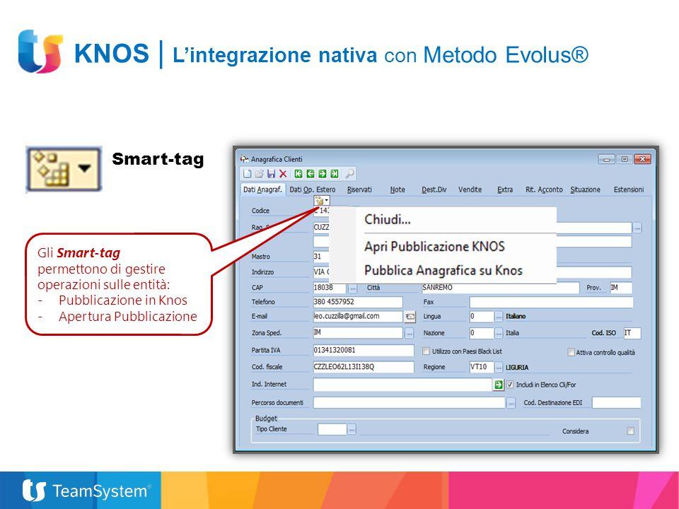KNOS | L'integrazione nativa con Metodo Evolus®