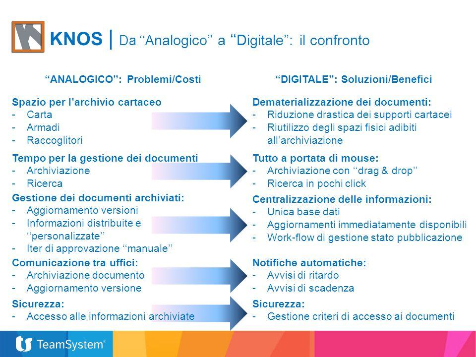 ''ANALOGICO'': Problemi/Costi ''DIGITALE'': Soluzioni/Benefici