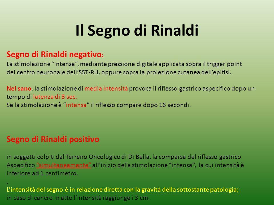Il Segno di Rinaldi Segno di Rinaldi negativo: