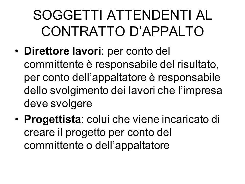 SOGGETTI ATTENDENTI AL CONTRATTO D'APPALTO