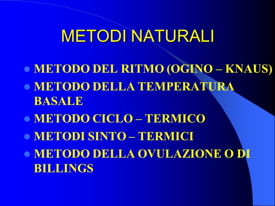 METODI NATURALI METODO DEL RITMO (OGINO – KNAUS)