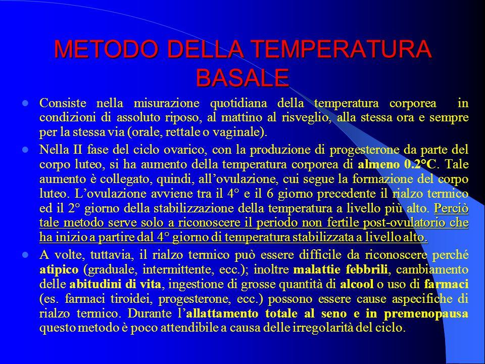 METODO DELLA TEMPERATURA BASALE