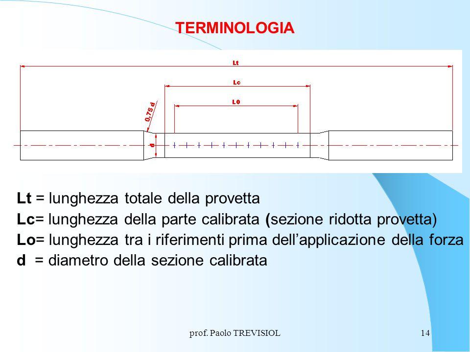 Lt = lunghezza totale della provetta
