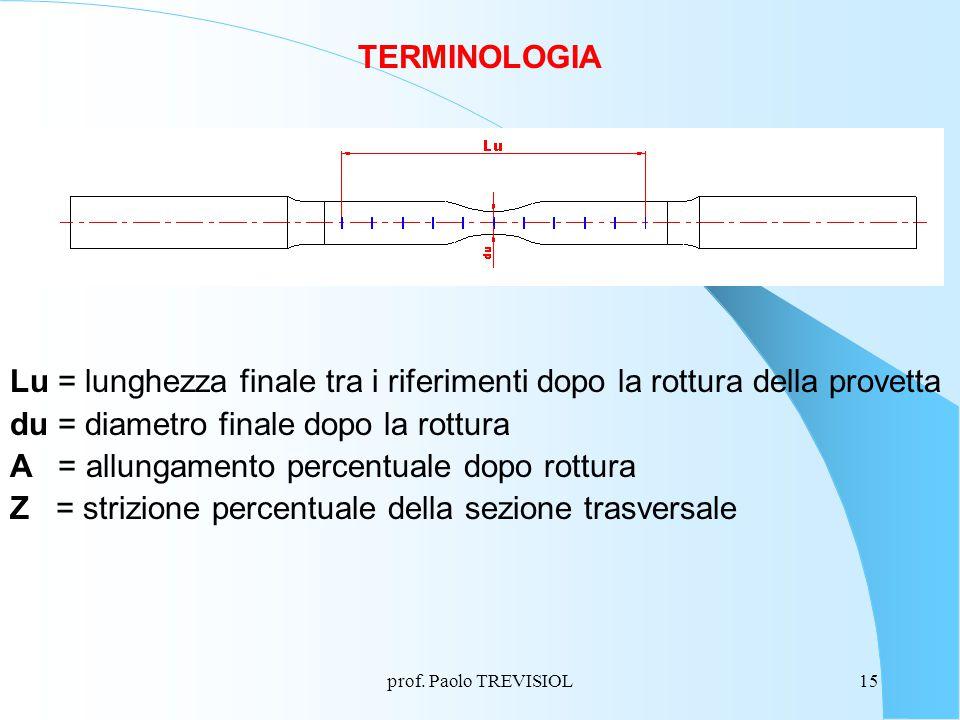 Lu = lunghezza finale tra i riferimenti dopo la rottura della provetta