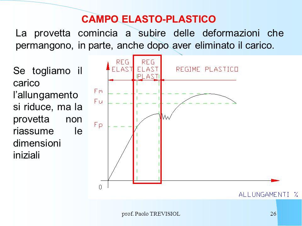 CAMPO ELASTO-PLASTICO