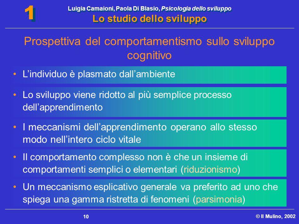 Prospettiva del comportamentismo sullo sviluppo cognitivo