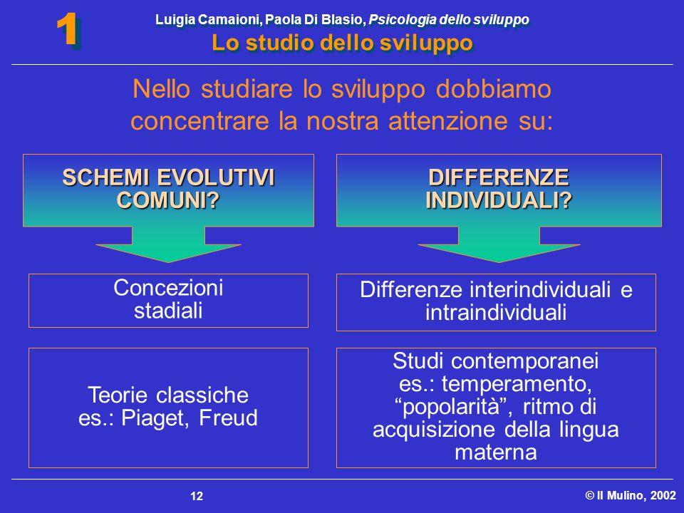 SCHEMI EVOLUTIVI COMUNI