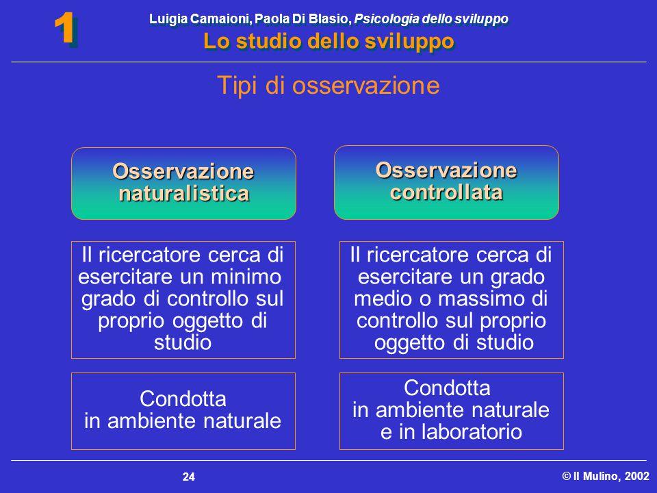 Tipi di osservazione Osservazione naturalistica Osservazione