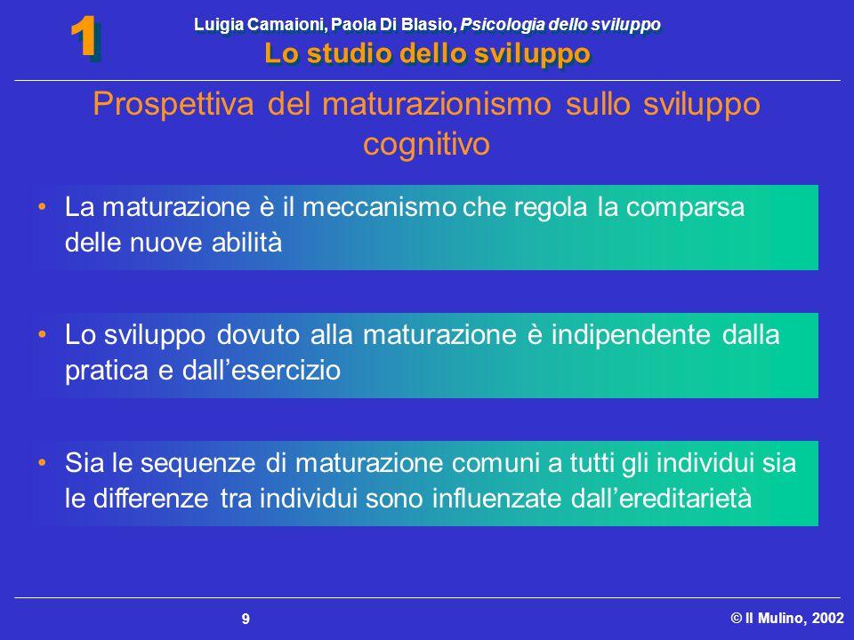 Prospettiva del maturazionismo sullo sviluppo cognitivo