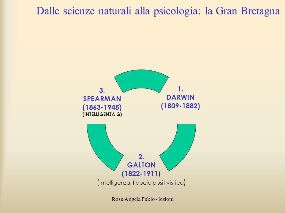 Dalle scienze naturali alla psicologia: la Gran Bretagna