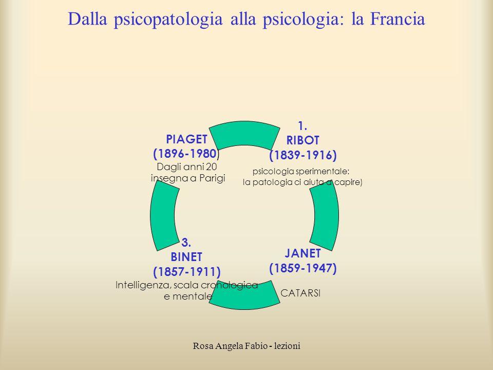 Dalla psicopatologia alla psicologia: la Francia