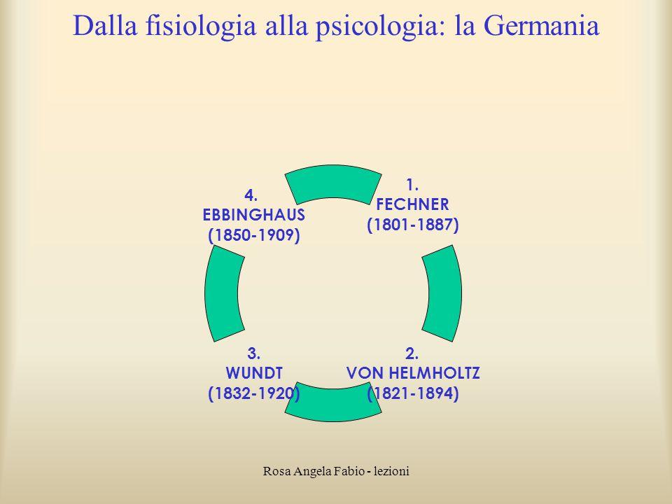Dalla fisiologia alla psicologia: la Germania