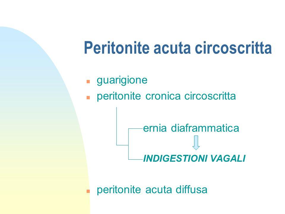Peritonite acuta circoscritta