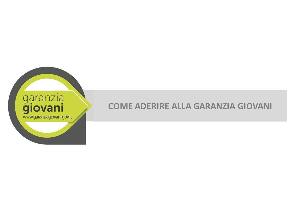 COME ADERIRE ALLA GARANZIA GIOVANI
