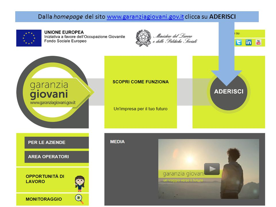 Dalla homepage del sito www.garanziagiovani.gov.it clicca su ADERISCI