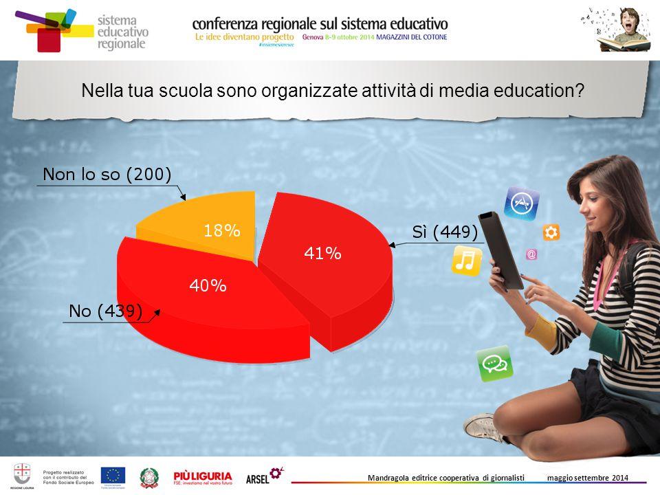 Nella tua scuola sono organizzate attività di media education
