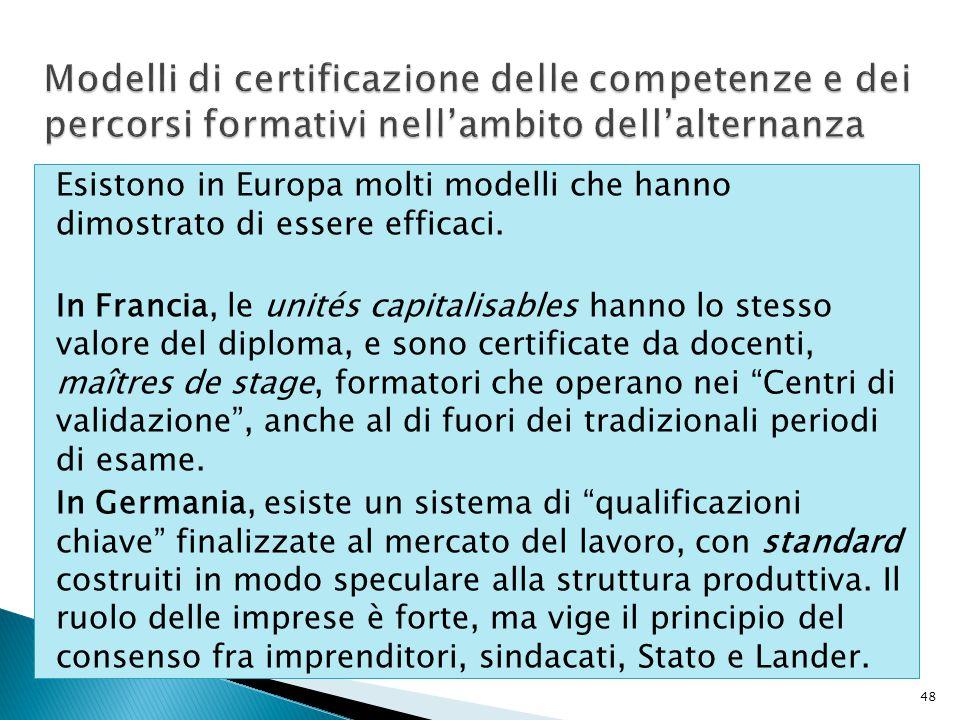 Modelli di certificazione delle competenze e dei percorsi formativi nell'ambito dell'alternanza