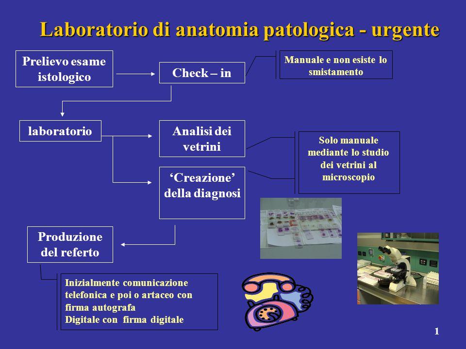Laboratorio di anatomia patologica - urgente