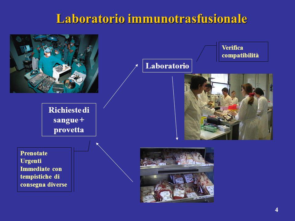 Laboratorio immunotrasfusionale