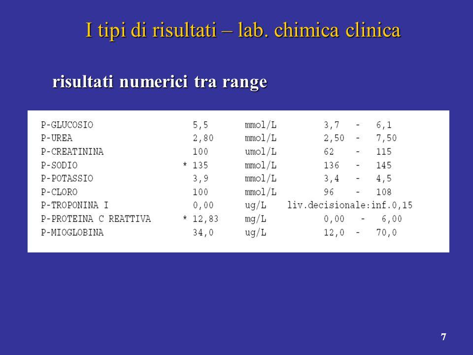 I tipi di risultati – lab. chimica clinica