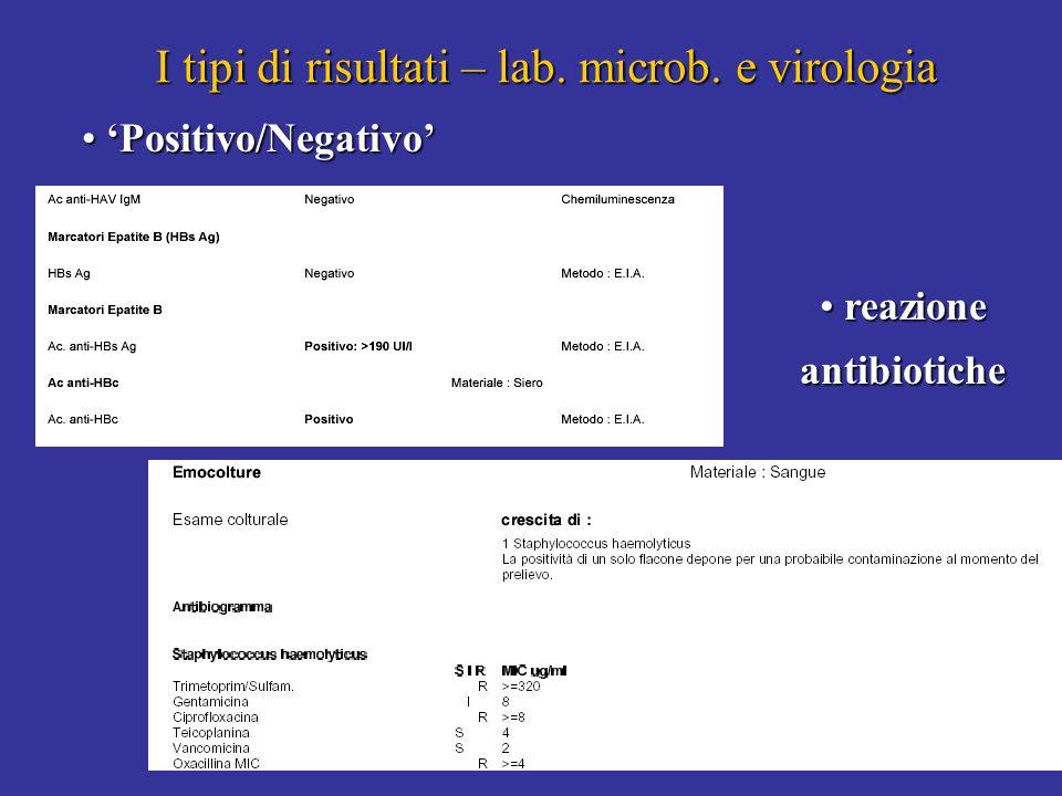 I tipi di risultati – lab. microb. e virologia