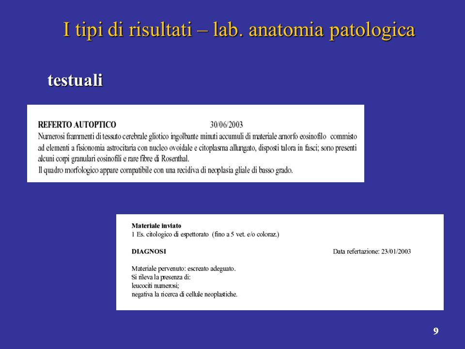 I tipi di risultati – lab. anatomia patologica