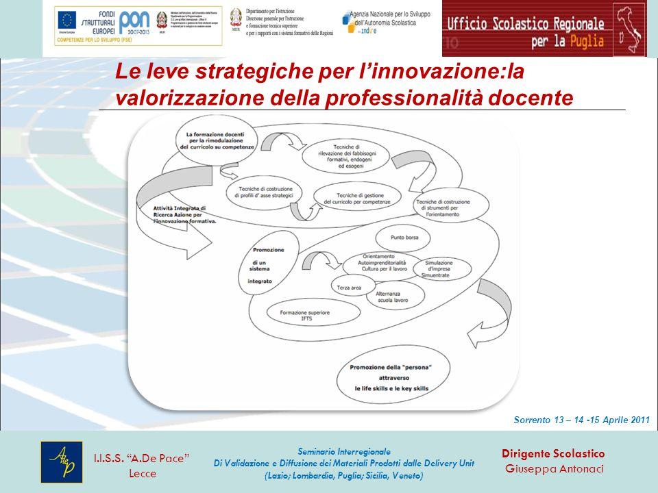 Le leve strategiche per l'innovazione:la valorizzazione della professionalità docente