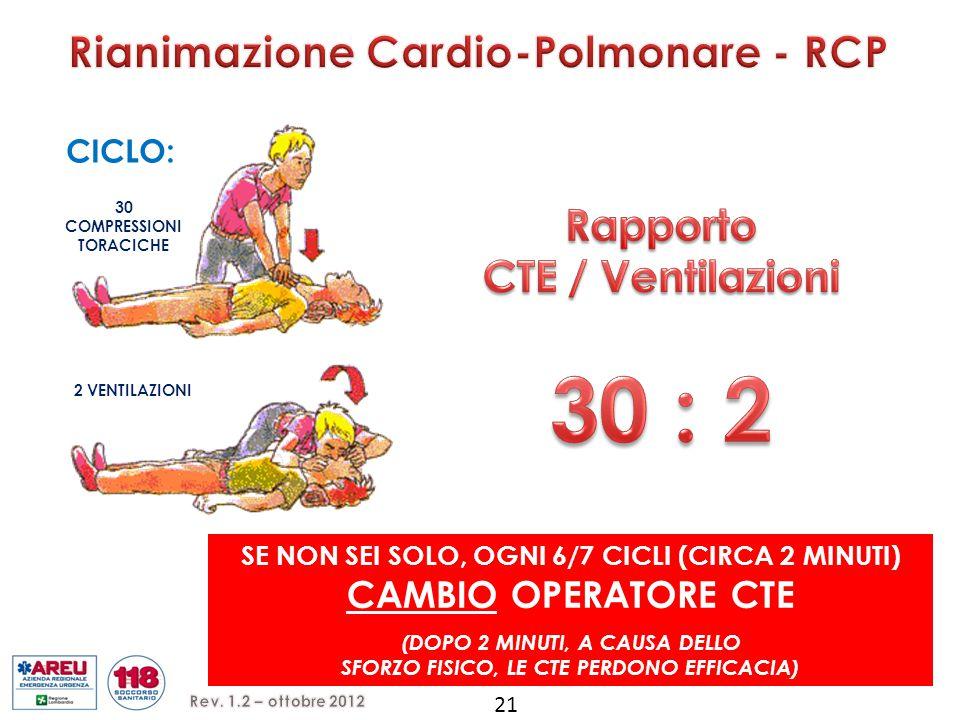 Rianimazione Cardio-Polmonare - RCP