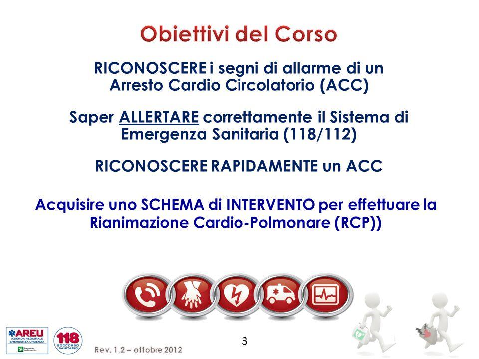 Obiettivi del Corso RICONOSCERE i segni di allarme di un Arresto Cardio Circolatorio (ACC)