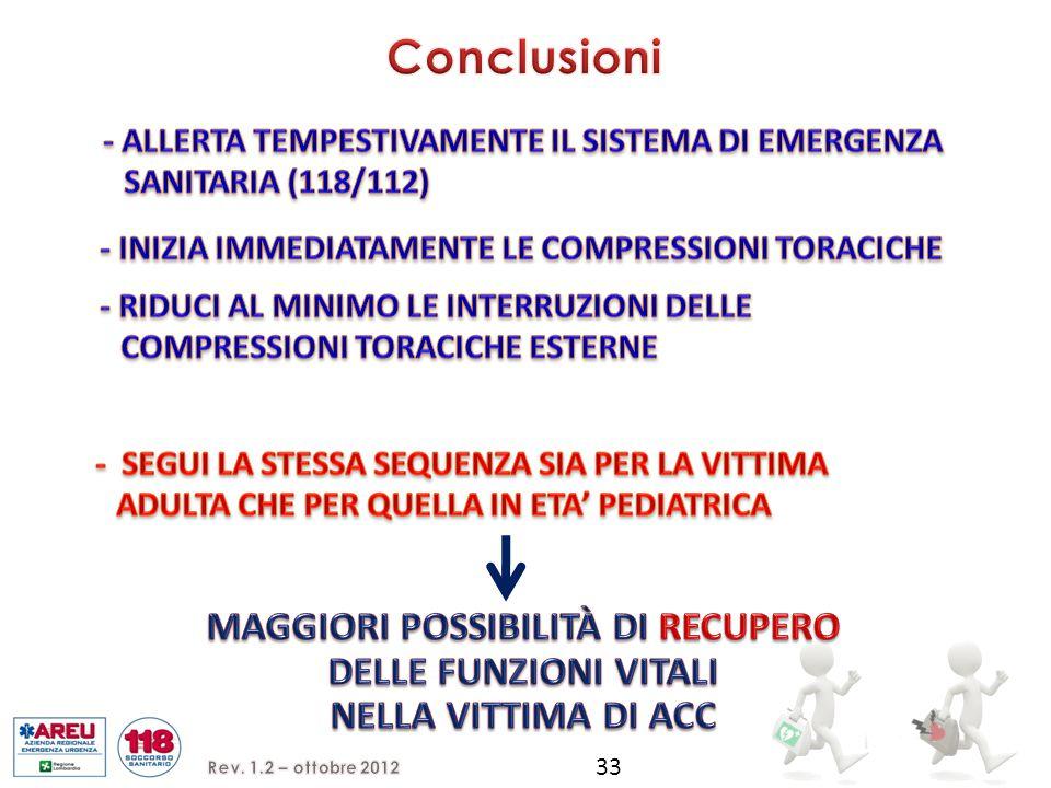Conclusioni - ALLERTA TEMPESTIVAMENTE IL SISTEMA DI EMERGENZA SANITARIA (118/112) - INIZIA IMMEDIATAMENTE LE COMPRESSIONI TORACICHE.