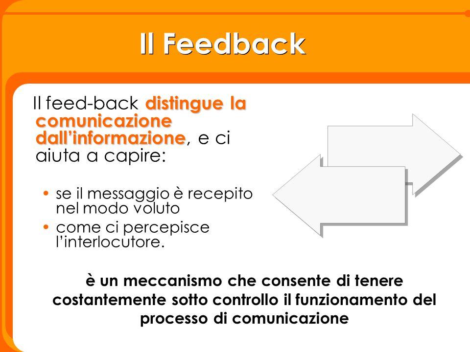 Il Feedback Il feed-back distingue la comunicazione dall'informazione, e ci aiuta a capire: se il messaggio è recepito nel modo voluto.