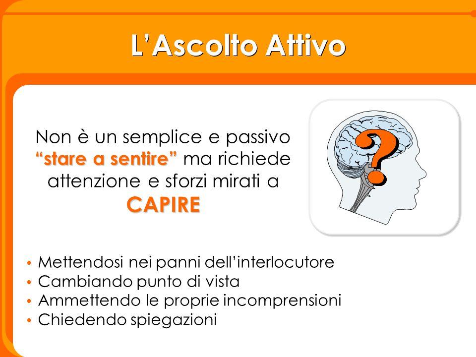 L'Ascolto Attivo Non è un semplice e passivo stare a sentire ma richiede attenzione e sforzi mirati a CAPIRE.