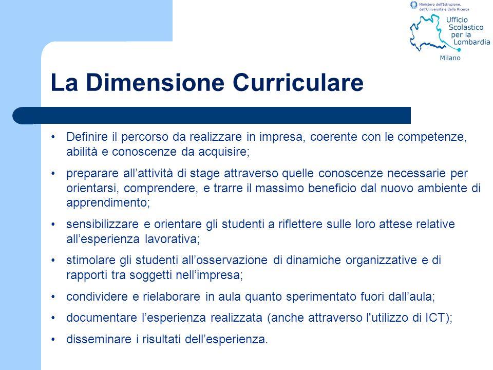 La Dimensione Curriculare